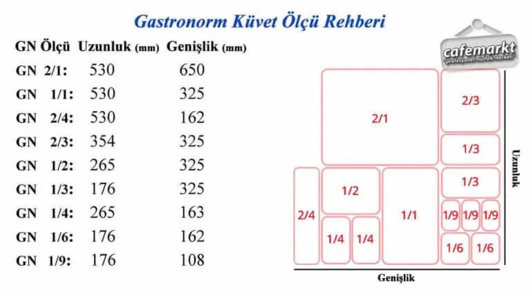 Gastronom Küvet Ölçüleri Ebatları