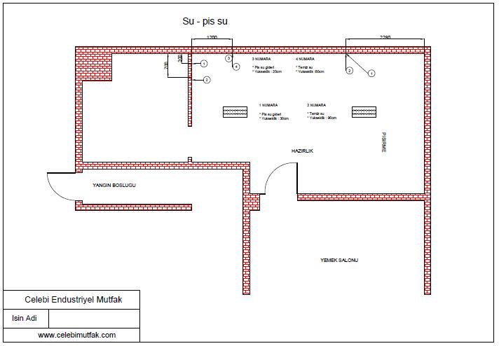 Endüstriyel Mutfak su tesisatı